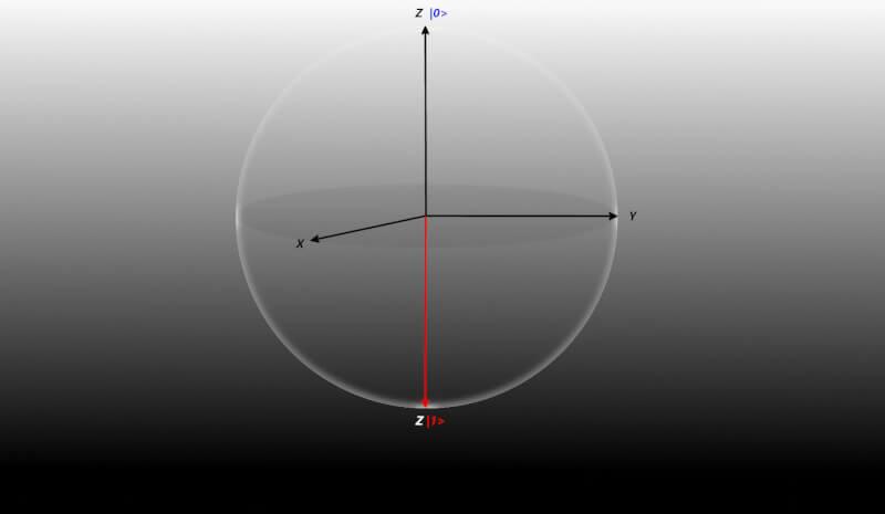 quantum computer bloch sphere